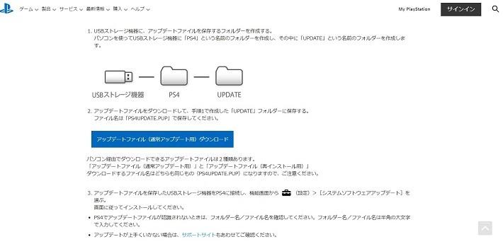 ソフトウェア アップデート システム